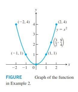 رسم نمودار در ریاضی عمومی