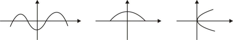 شرط تابع بودن در ریاضی عمومی