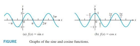 نمودارهای مثلثاتی سینوس و کسینوس