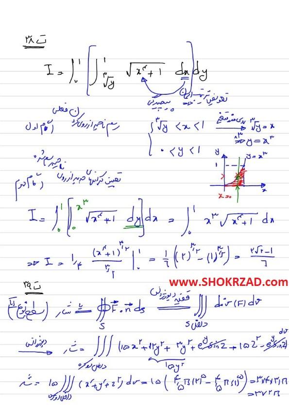 پاسخ تشریحی سوالات ریاضی رشته ریاضی ارشد 96