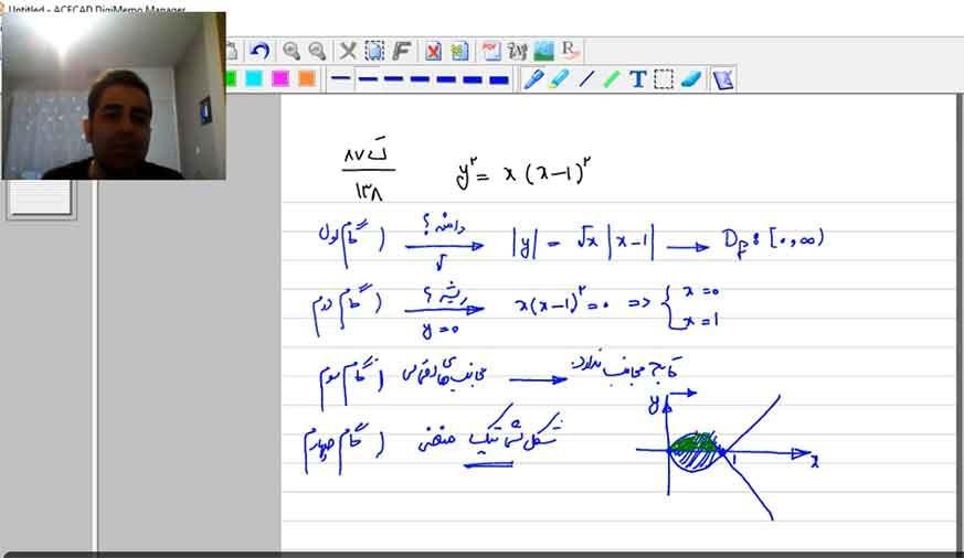 تدریس-مساحت-محصور-به-منحنی-های-متقارن